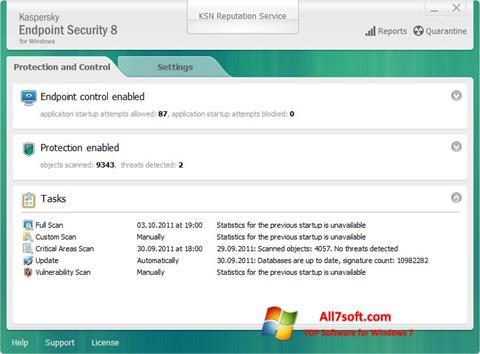 Ảnh chụp màn hình Kaspersky Endpoint Security cho Windows 7