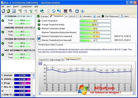 Ảnh chụp màn hình HDD Temperature cho Windows 7